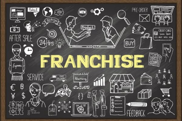 Business Guide; Buy Franchises in Less Than $25,000
